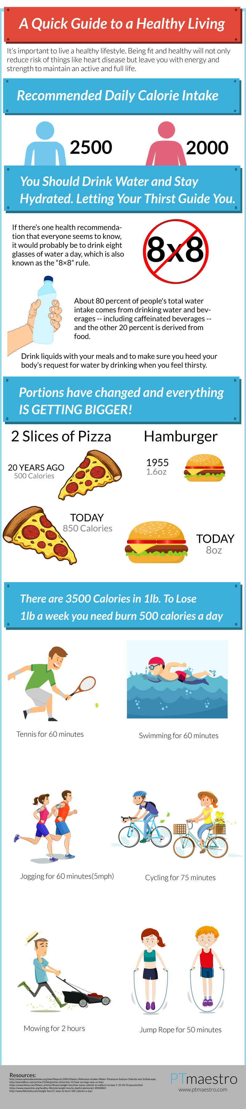 A Quick Guide to Healthy Living |  Infographic